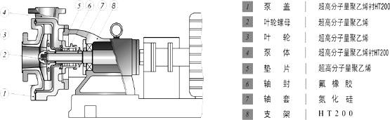 轴封结构图及原理